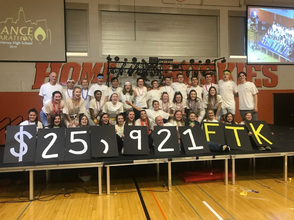 Andrew East Raise Nearly $11,000 For Extra Life